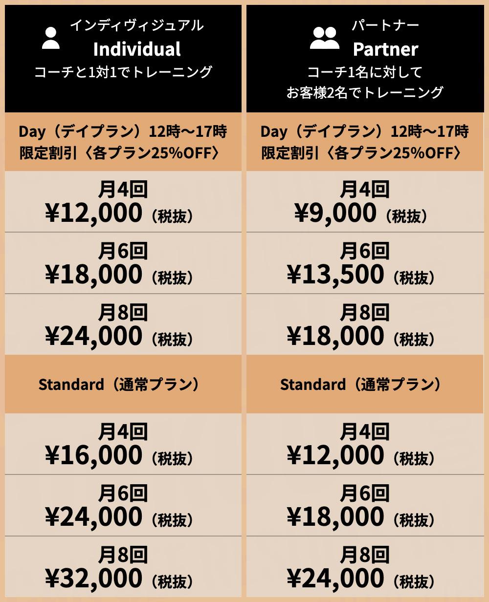 エクササイズコーチ料金表