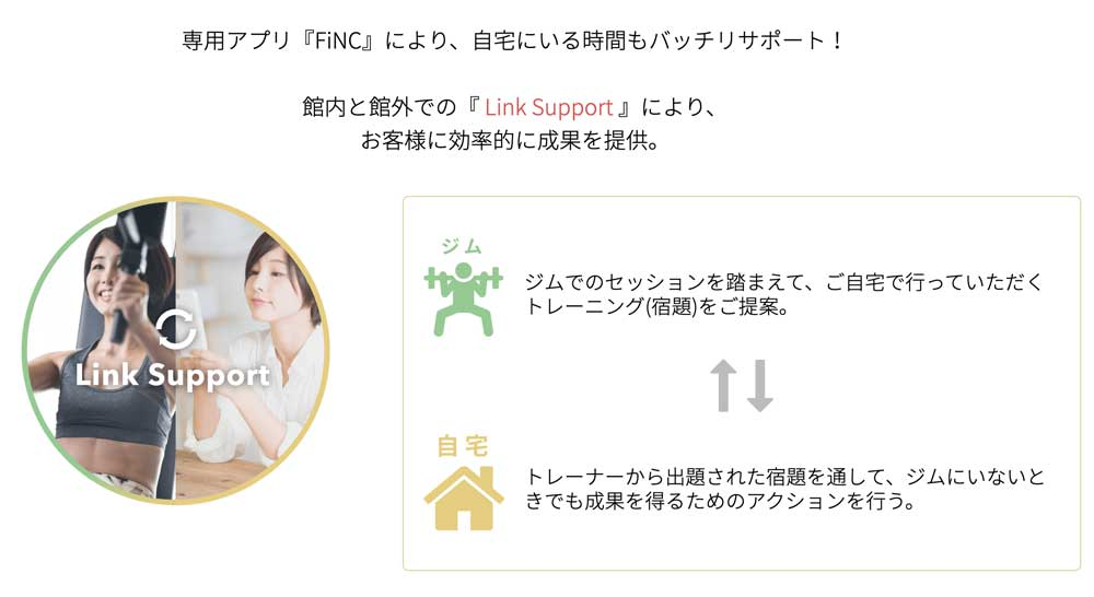 FiNCFitのアプリ