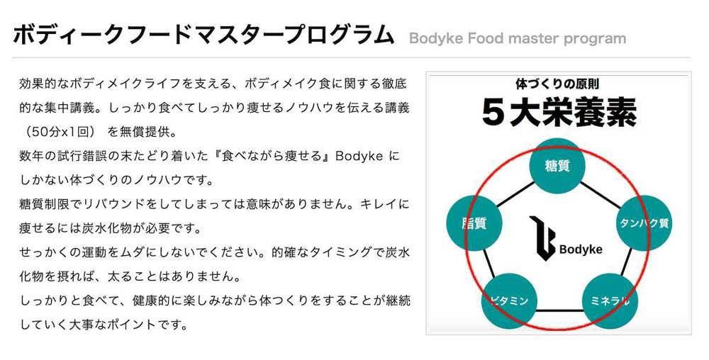 Bodyke フードマスタープログラム