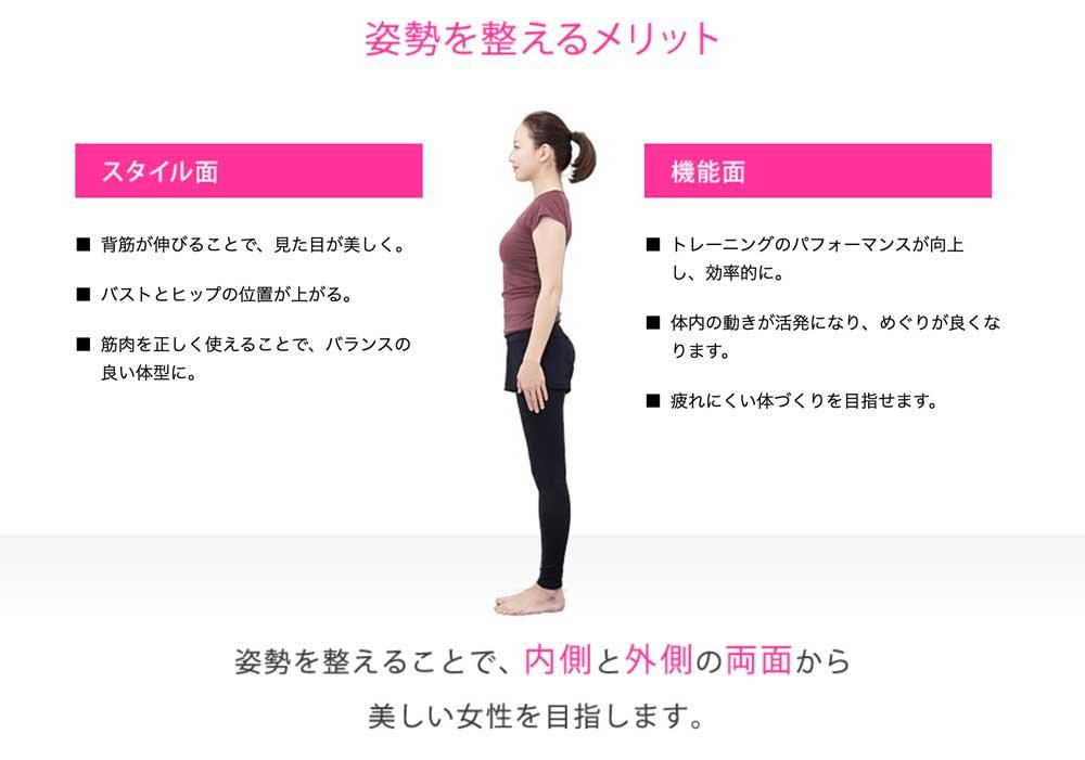 RIZAP WOMANの姿勢改善